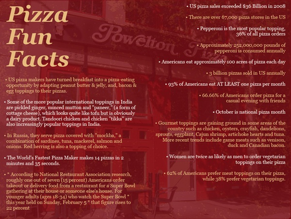 Fun and Informative Facts about Pizza (3)